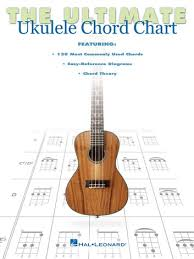 Guitar Chord Chart Ultimate The Ultimate Ukulele Chord Chart