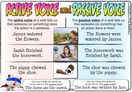 Active And Passive Voice Mr Parsons