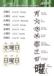 Kanji Chart With Stroke Order Japanese Days Of The Week Kanji And Stroke Orders