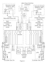 tvss wiring diagram tvss image wiring diagram diagram 480v tvss wiring home wiring diagrams on tvss wiring diagram