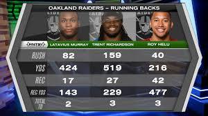Fantasy Football Depth Charts Oakland Raiders Rbs Target Distribution Adp Sleepers