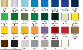 Rustoleum Paint Colors Rustoleum Metal Paint Color Chart