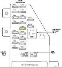 similiar 2006 chrysler sebring fuse diagram keywords chrysler sebring fuse box diagram on 2005 chrysler sebring fuse box
