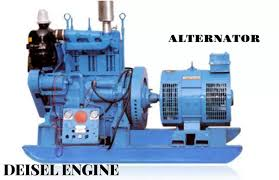electric generator how it works. The Diesel Engine When Started Rotates The Alternator Thus Producing  Electricity. Is Same As Used In Trucks, SUVs Etc. Electric Generator How It Works K