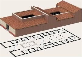 the roman house diagram quizlet ancient roman house diagram roman house diagram
