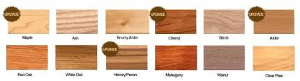 type of furniture wood. Types Of Wood Used For Cabinets F32 Coolest Inspirational Home Designing With Type Furniture