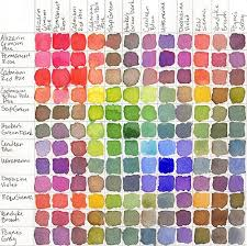 Watercolor Combination Chart Color Chart In 2019 Watercolor Mixing Watercolor Art Art