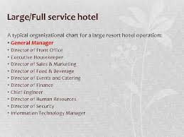 Organizational Chart Of Sales And Marketing Department In A Hotel Administrative Service In Hotel Administrative Service