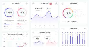 Dashboard Infographic Charts Vector Vector Objects Pixeden