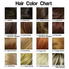 Esalon The Frugal Option For High Quality Hair Color In