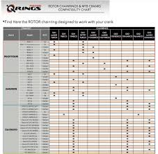 Tech Info Rotor Bike Components