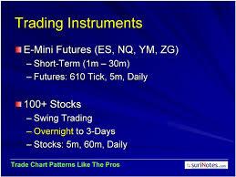 Trade Chart Patterns Like The Pros Pdf