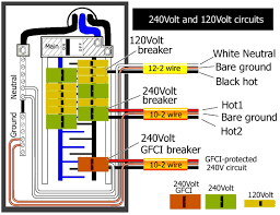 unique gfci breaker wiring diagram wire for library simple new latest gfci breaker wiring diagram 2p library 240v best leviton diagrams outlet and