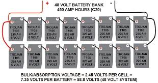 how to charge your battery bank a fossil fuel generator setting the bulk voltage for a 48 volt battery bank made trojan t105s
