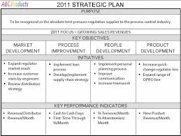 How To Make Strategic Planning Implementation Work One Page Strategic Plan Strategic Planning for Your Small Business 1
