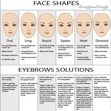 Beauty Tip Of The Day Eyebrow Shape Chart That Shows The