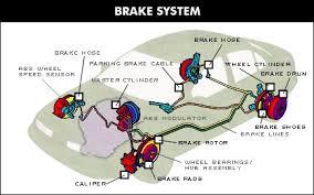 bolton auto repair