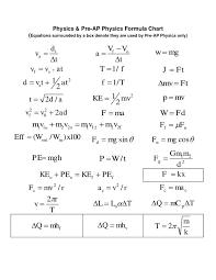 Pin By Kadirvelu Sundaram On Knsrest Physics Formulas