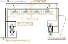 wiring diagram with commentary graphic