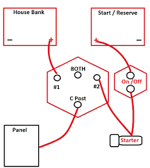 guest battery switch wiring diagram wiring diagram and schematic dual battery isolator wiring diagram diagrams and schematics