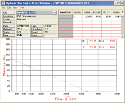 Fire Hydrant Flow Rate Chart Hydronics Engineering Hydrant Flow Testing Software