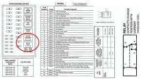 fuse panel diagram ford truck enthusiasts forums 2002 Ford Excursion Fuse Box Location i believe that this is under da 'hood 2002 ford excursion fuse box location