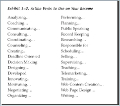 Skills To List On A Resume