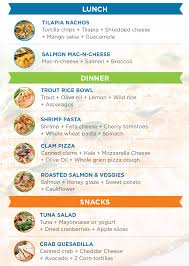 Pregnancy Diet Chart First Trimester The Pregnancy Seafood Guide What To Eat For A Healthy