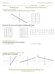 lf 17 graphing linear equations in point slope form lf 18 converting from point slope to slope intercept form