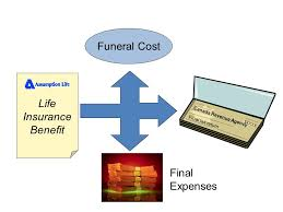 funeral cost life insurance benefit final expenses
