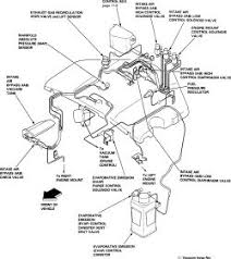lincoln vacuum diagram wiring diagrams second lincoln vacuum diagram wiring diagram expert 1963 lincoln continental vacuum diagram lincoln vacuum diagram