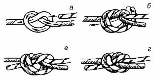 Узлы используемые в промышленном альпинизме т Истории  Встречный узел