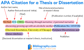 apa citations for a thesis or