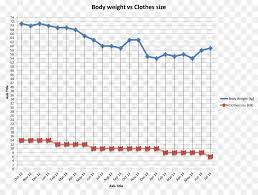Weightlifting Pr Chart Fitness Cartoon Png Download 1471 1099 Free Transparent
