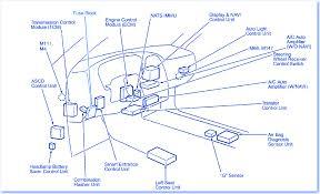 infiniti i30 1999 fuse box diagram wiring diagram \u2022 g35 fuse box behind battery 2001 infiniti qx4 fuse box diagram wiring diagram database rh brandgogo co 2000 infiniti g20 fuse box diagram 2003 infiniti g35 fuse box diagram
