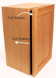 Overlay Cabinet Hinges Cliffside Industries 3 8 OFFSET VB Solid