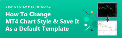 How To Make A Default Template For Mt4 Chart Free Download