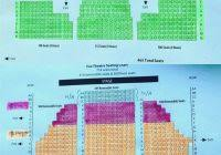 seat 15 inspirational fox theater tucson seating chart free chart