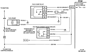 fuel pump info looking for wiring schematics on 1995 oldsmobile here is oldsmobile diagram graphic