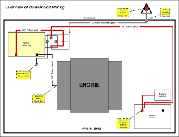 perko switch wiring diagram wiring diagrams perko switch wiring diagram fantastic wiring diagram hubbell switch wiring diagram perko switch wiring diagram