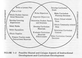 curriculum development curriculum development an overview