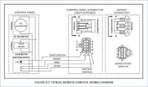 panther pa720c remote start wiring diagrams wiring diagram libraries ford remote start wiring diagram wiring diagram libraries panther pa720c