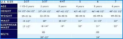 Unique Tuffrider Size Chart Erwentdrivingschool Co