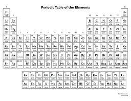 periodic table chart printable elements of