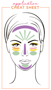 Best Solutions Of Color Correcting Makeup Chart Simple How