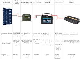 tm design and wiring schematics