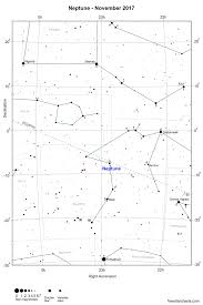 Star Chart For November The Planets This Month November 2017 Freestarcharts Com