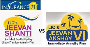 Jeevan Akshay Chart Lic Jeevan Shanti Vs Jeevan Akshay 6 Compare Pension For