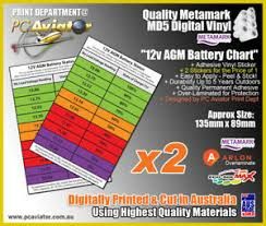 Details About 12v Agm Battery Soc Charge Chart Sticker X2 Car Caravan Solar Boat Truck