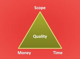 process flow chart symbols process flow diagram flowchart symbols pyramid diagrams project management triangle diagram